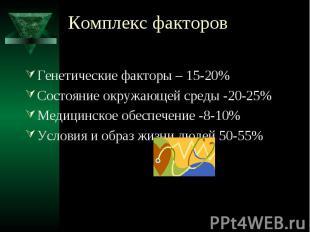 Комплекс факторов Генетические факторы – 15-20% Состояние окружающей среды -20-2