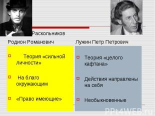 Раскольников Родион Романович Лужин Петр Петрович Теория «сильной личности» На б