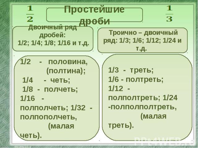 Простейшие дроби Двоичный ряд дробей: 1/2; 1/4; 1/8; 1/16 и т.д. 1/2 - половина, (полтина); 1/4 - четь; 1/8 - полчеть; 1/16 - полполчеть; 1/32 - полпополчеть, (малая четь). 1/3 - треть; 1/6 - полтреть; 1/12 - полполтреть; 1/24 -полполполтреть, (мала…