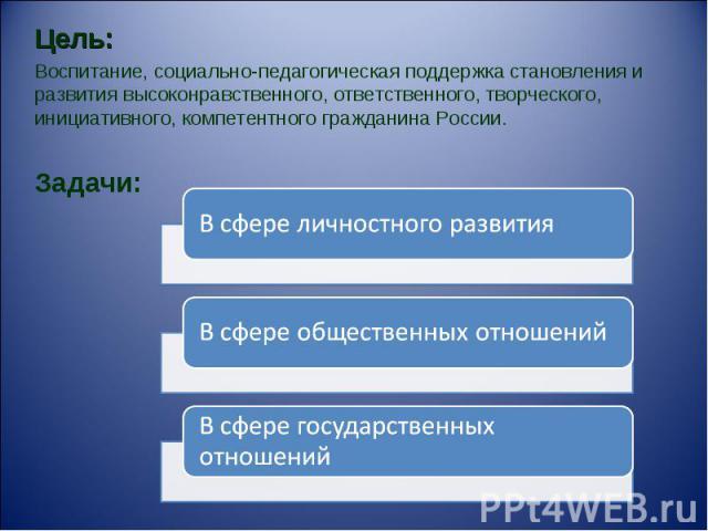 Цель: Воспитание, социально-педагогическая поддержка становления и развития высоконравственного, ответственного, творческого, инициативного, компетентного гражданина России. Задачи: