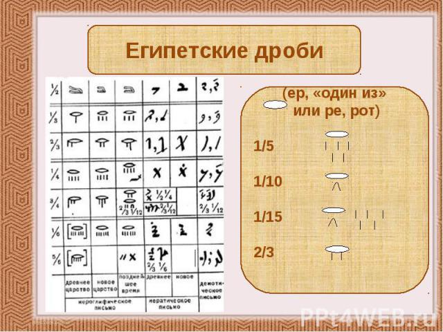 Египетские дроби (ер, «один из» или ре, рот) 1/5 1/10 1/15 2/3