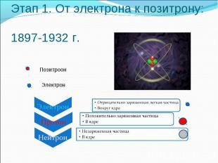 Этап 1. От электрона к позитрону: 1897-1932 г.