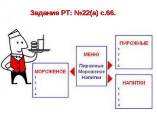 Задание РТ: №22(а) с.66.