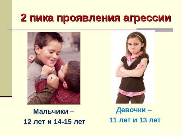 2 пика проявления агрессии Мальчики – 12 лет и 14-15 лет Девочки – 11 лет и 13 лет