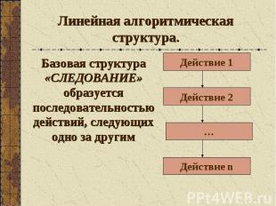 Линейная алгоритмическая структура. Базовая структура «СЛЕДОВАНИЕ» образуется по