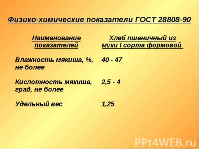 Физико-химические показатели ГОСТ 28808-90