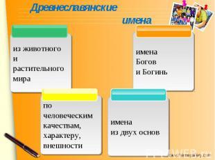 Древнеславянские именаиз животного и растительного мира имена Богов и Богинь по