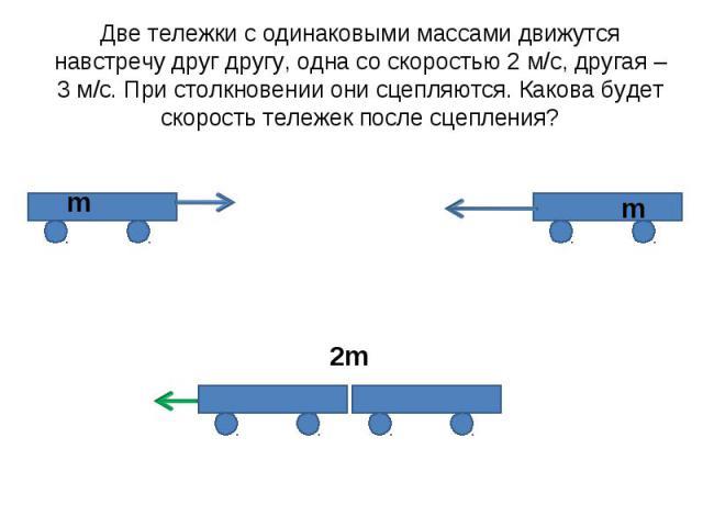 Две тележки с одинаковыми массами движутся навстречу друг другу, одна со скоростью 2 м/с, другая – 3 м/с. При столкновении они сцепляются. Какова будет скорость тележек после сцепления?