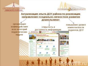 Актуализация опыта ДОУ района по реализации направления «социально-личностное ра