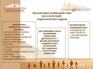 Организация взаимодействия всех категорий педагогических кадров творческие и про