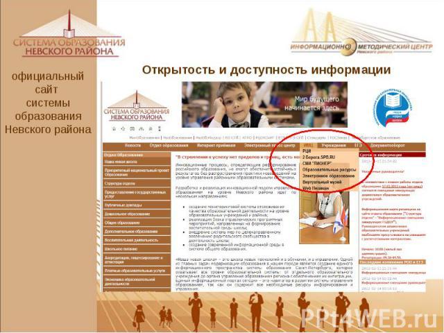 официальный сайт системы образования Невского района Открытость и доступность информации