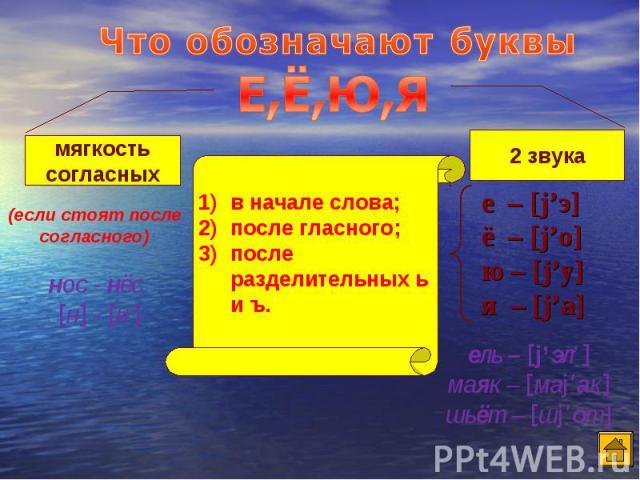 Что обозначают буквы Е,Ё,Ю,Я в начале слова; после гласного; после разделительных ь и ъ. е – [j'э] ё – [j'о] ю – [j'у] я – [j'а] ель – [j'эл'] маяк – [маj'ак] шьёт – [шj'от]
