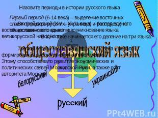 Назовите периоды в истории русского языка Первый период (6-14 века) – выделение