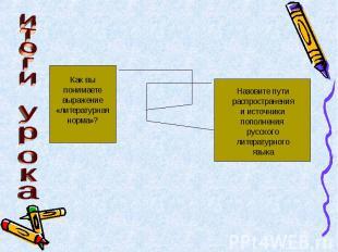 итоги урока Как вы понимаете выражение «литературная норма»? Назовите пути распр
