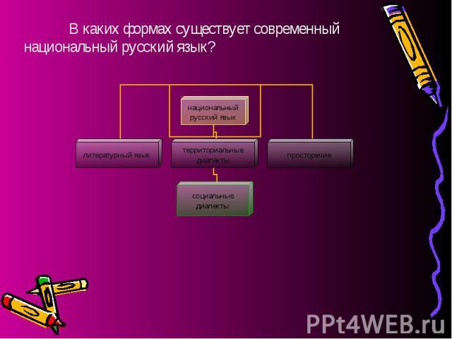 В каких формах существует современный национальный русский язык?
