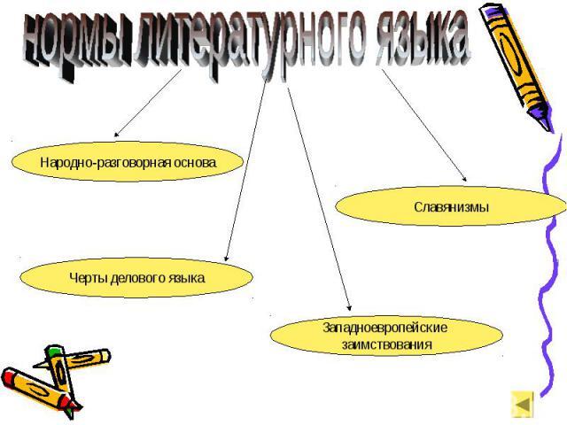 нормы литературного языка