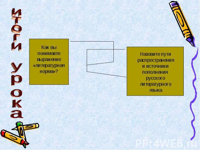 итоги урока Как вы понимаете выражение «литературная норма»? Назовите пути распространения и источники пополнения русского литературного языка