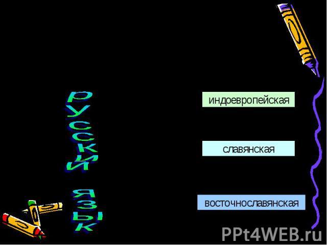 К какой семье языков принадлежит русский язык? Русский язык (наряду с украинским и белорусским) принадлежит к восточнославянской подгруппе славянской группы индоевропейской семьи языков. русский язык