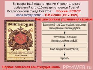 5 января 1918 года- открытие Учредительного собрания.Разгон.10 января открылся Т