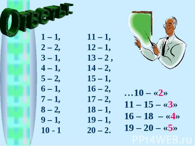 Ответы: 1 – 1, 2 – 2, 3 – 1, 4 – 1, 5 – 2, 6 – 1, 7 – 1, 8 – 2, 9 – 1, 10 - 1 11 – 1, 12 – 1, 13 – 2 , 14 – 2, 15 – 1, 16 – 2, 17 – 2, 18 – 1, 19 – 1, 20 – 2. …10 – «2» 11 – 15 – «3» 16 – 18 – «4» 19 – 20 – «5»