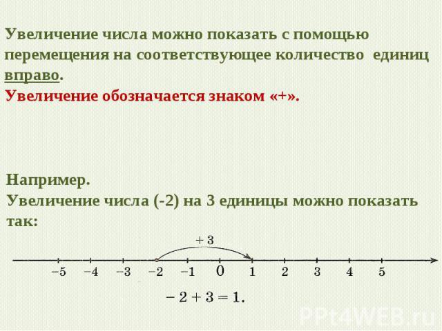 Увеличение числа можно показать с помощью перемещения на соответствующее количество единиц вправо. Увеличение обозначается знаком «+». Например. Увеличение числа (-2) на 3 единицы можно показать так:
