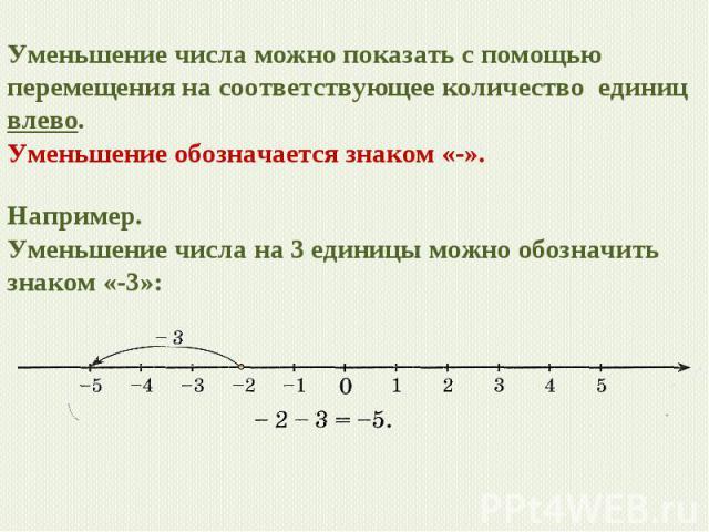 Уменьшение числа можно показать с помощью перемещения на соответствующее количество единиц влево. Уменьшение обозначается знаком «-». Например. Уменьшение числа на 3 единицы можно обозначить знаком «-3»:
