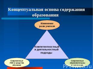 Концептуальная основа содержания образовани я Компетентностный и деятельностный
