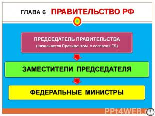 ГЛАВА 6 ПРАВИТЕЛЬСТВО РФ ПРЕДСЕДАТЕЛЬ ПРАВИТЕЛЬСТВА (назначается Президентом с с