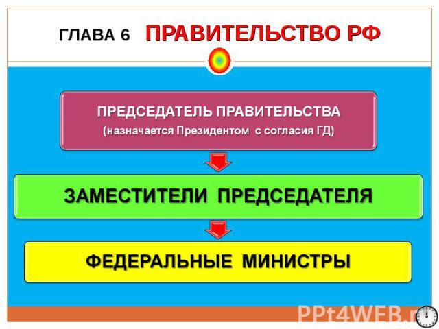 ГЛАВА 6 ПРАВИТЕЛЬСТВО РФ ПРЕДСЕДАТЕЛЬ ПРАВИТЕЛЬСТВА (назначается Президентом с согласия ГД)