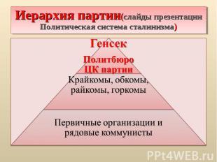 Иерархия партии(слайды презентации Политическая система сталинизма) Генсек Полит