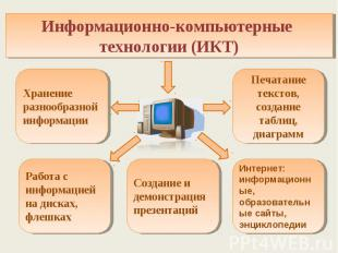 Информационно-компьютерные технологии (ИКТ) Хранение разнообразной информации Пе