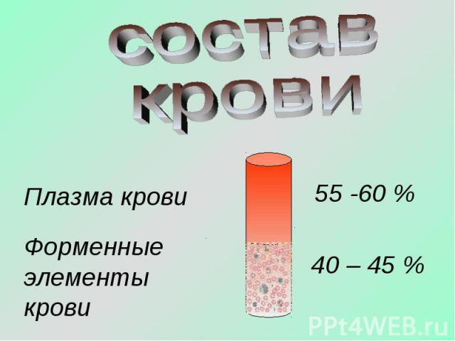 состав крови Плазма крови Форменные элементы крови