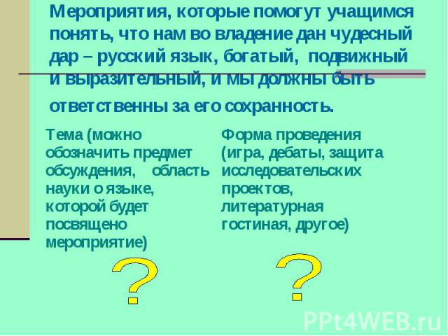 Мероприятия, которые помогут учащимся понять, что нам во владение дан чудесный дар – русский язык, богатый, подвижный и выразительный, и мы должны быть ответственны за его сохранность.