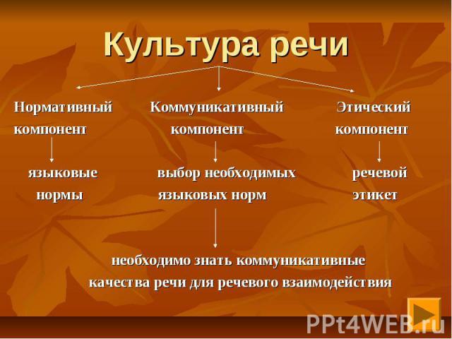 Коммуникативные качества речи Культура речи Нормативный Коммуникативный Этический компонент компонент компонент языковые выбор необходимых речевой нормы языковых