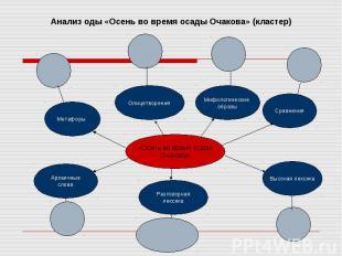 Анализ оды «Осень во время осады Очакова» (кластер)