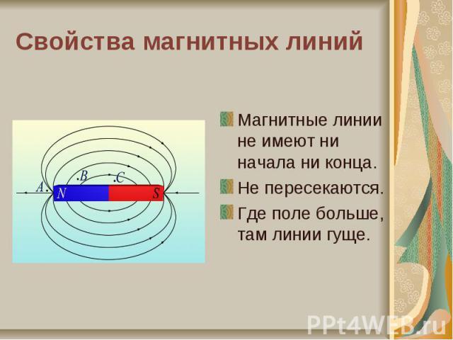 Свойства магнитных линийМагнитные линии не имеют ни начала ни конца. Не пересекаются. Где поле больше, там линии гуще.