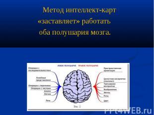 Метод интеллект-карт «заставляет» работать оба полушария мозга.