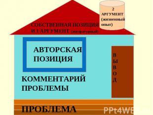 СОБСТВЕННАЯ ПОЗИЦИЯ И 1 АРГУМЕНТ (литературный) АВТОРСКАЯ ПОЗИЦИЯ КОММЕНТАРИЙ ПР