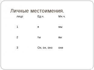 Личные местоимения.