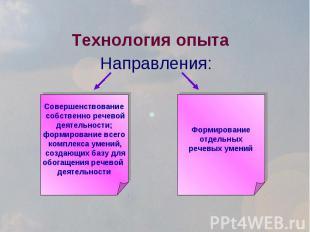 Технология опыта Направления: Совершенствование собственно речевой деятельности;