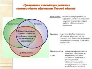 Приоритеты и тенденции развития системы общего образования Томской области Досту