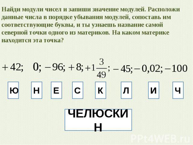 Найди модули чисел и запиши значение модулей. Расположи данные числа в порядке убывания модулей, сопоставь им соответствующие буквы, и ты узнаешь название самой северной точки одного из материков. На каком материке находится эта точка?