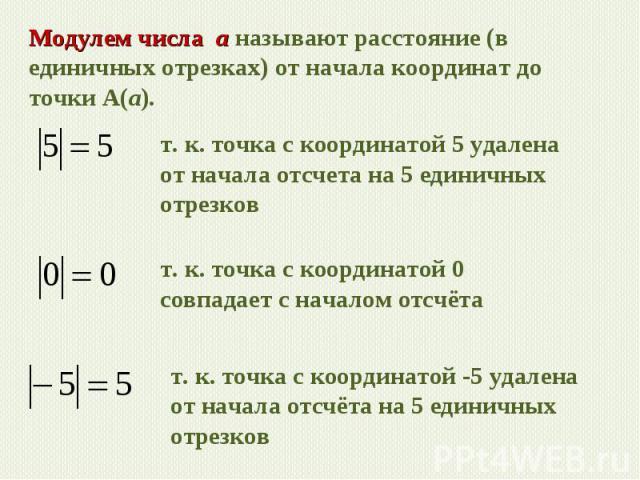 Модулем числа а называют расстояние (в единичных отрезках) от начала координат до точки А(а). т. к. точка с координатой 5 удалена от начала отсчета на 5 единичных отрезков т. к. точка с координатой 0 совпадает с началом отсчёта т. к. точка с координ…