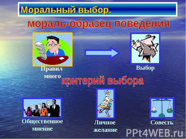 Моральный выбор. мораль-образец поведения критерий выбора