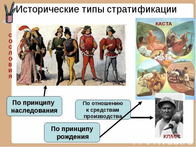 Исторические типы стратификации По принципу наследования По отношению к средствам производства По принципу рождения