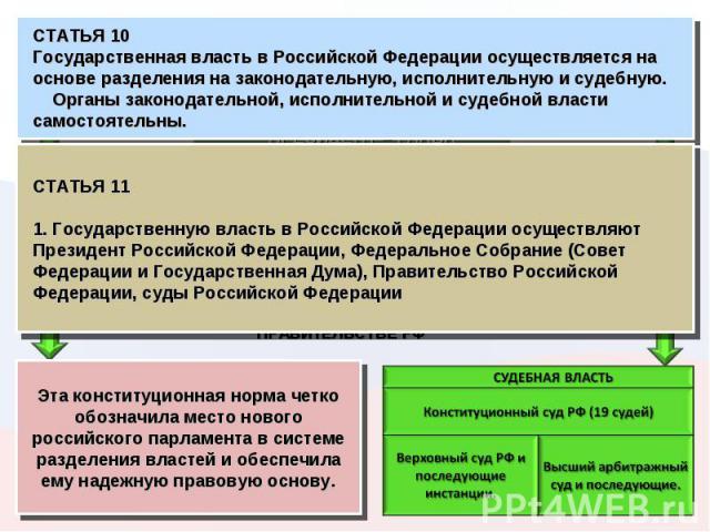 СТАТЬЯ 10 Государственная власть в Российской Федерации осуществляется на основе разделения на законодательную, исполнительную и судебную. Органы законодательной, исполнительной и судебной власти самостоятельны.  СТАТЬЯ 11  1. Государственную влас…