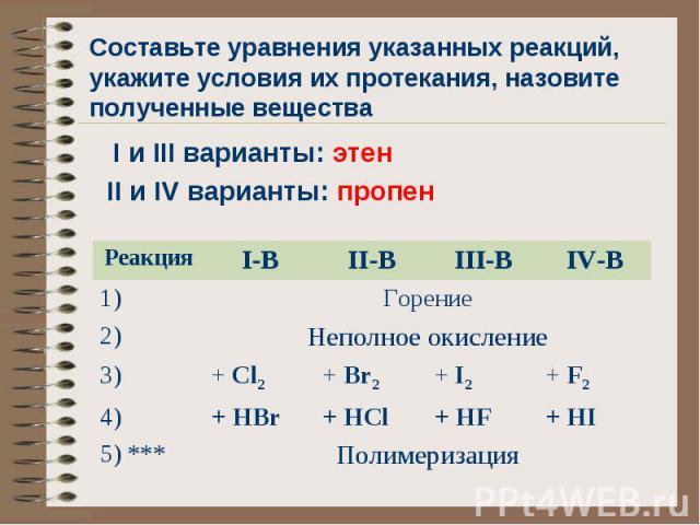 Составьте уравнения указанных реакций, укажите условия их протекания, назовите полученные вещества I и III варианты: этен II и IV варианты: пропен