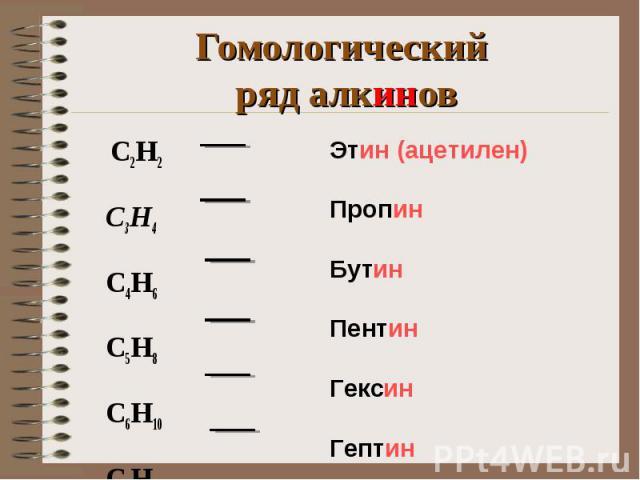 Гомологический ряд алкинов C2H2 C3H4 C4H6 C5H8 C6H10 C7H12