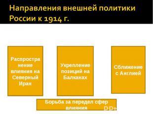 Направления внешней политики России к 1914 г.Распространение влияния на Северный