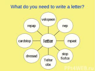 What do you need to write a letter?
